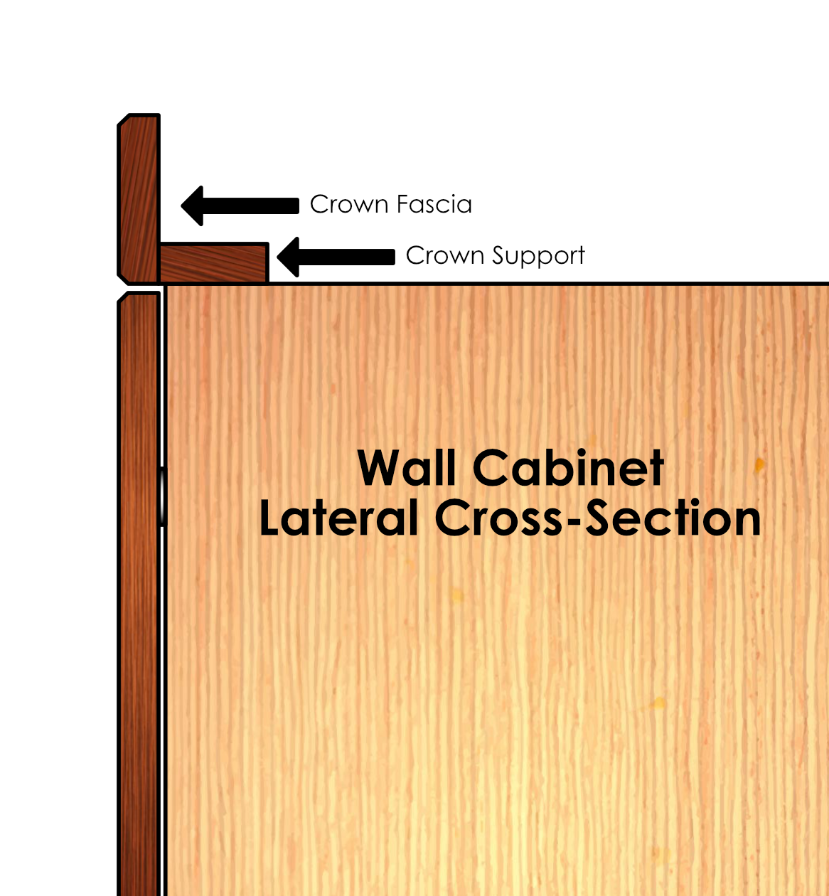 How To Install Crown Moulding On Frameless Cabinets